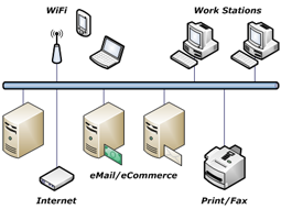 Frontier softworks network services network diagram ccuart Choice Image
